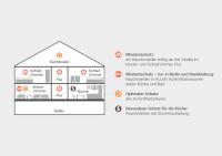© obs/Rauchmelder retten Leben - Rauchmelderinstallation im Einfamilienhaus
